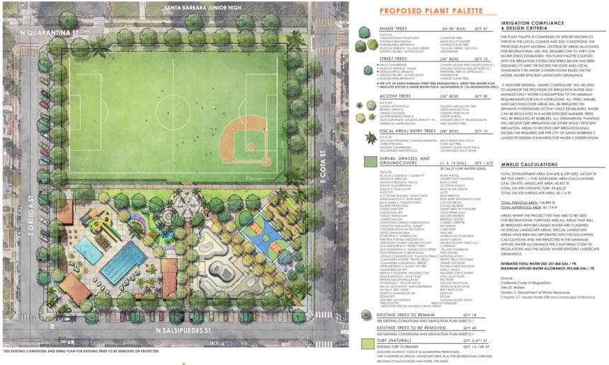 Ortega Park Preliminary Design