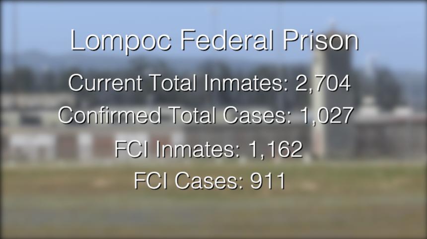 COVID-19 cases at Lompoc Federal Prison