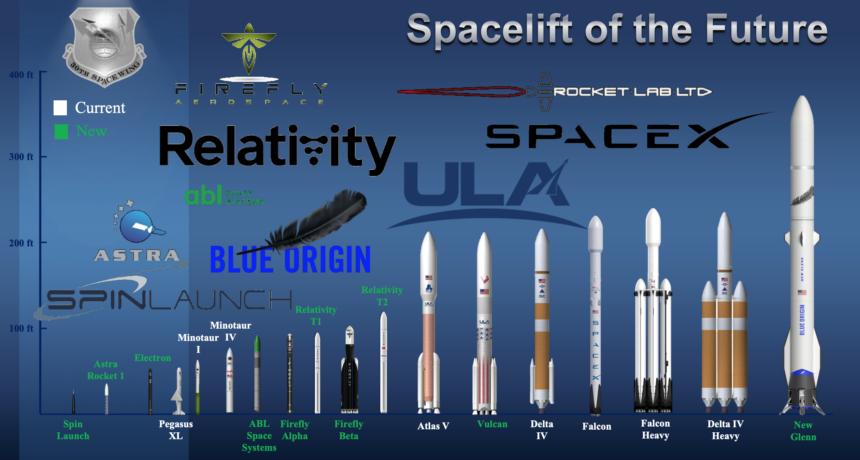 Vandenberg Air Force rockets