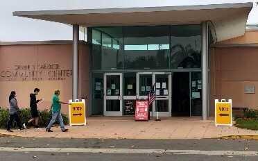 Ventura Voting