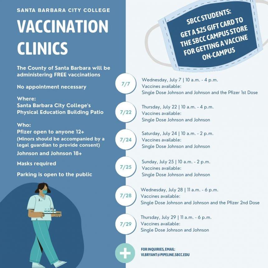 SBCC Vaccination Clinics